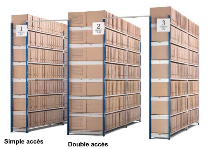 Rayonnage économique, simple et double accès
